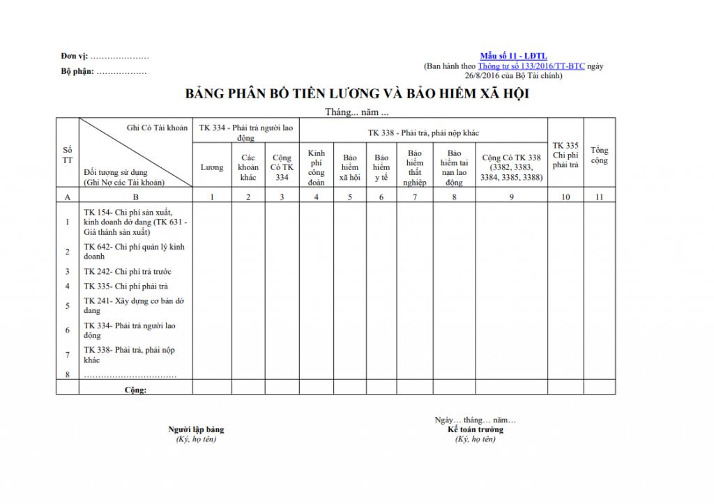 Mẫu bảng phân bổ tiền lương và bảo hiểm xã hội theo Thông tư 133