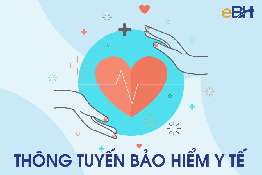 Quy định về thông tuyến bảo hiểm y tế là gì?