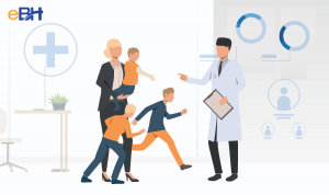 Mức đóng bảo hiểm y tế năm 2020 được quy định như thế nào?